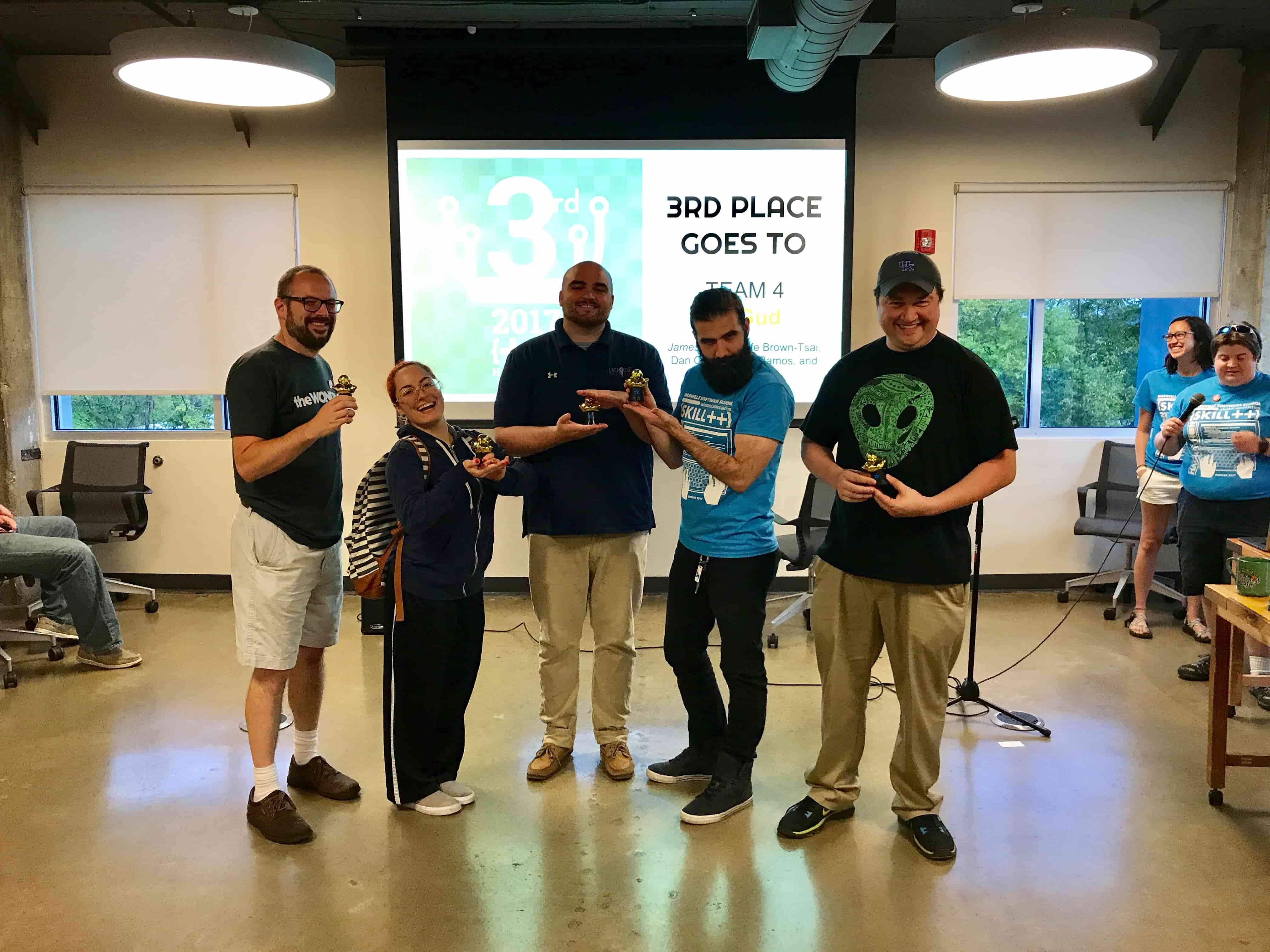NSS Alumni Hackathon 3rd Place